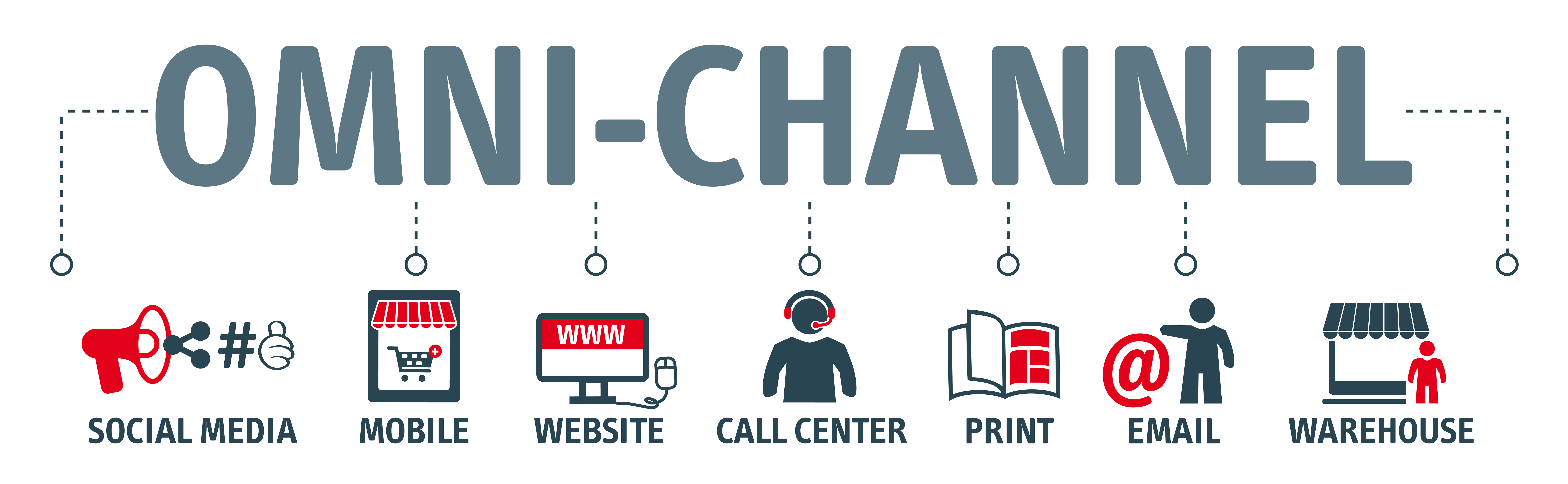 omni channel customer services