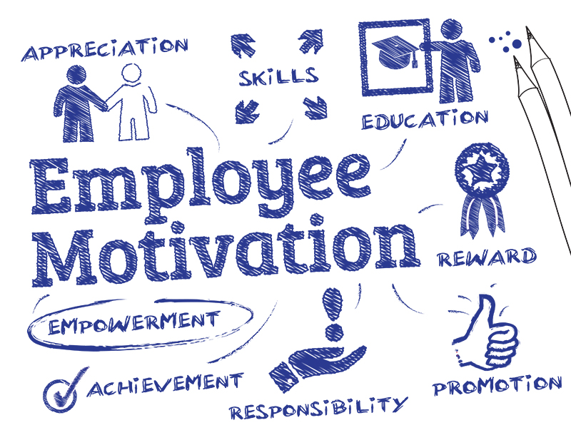 Motivate call center employees