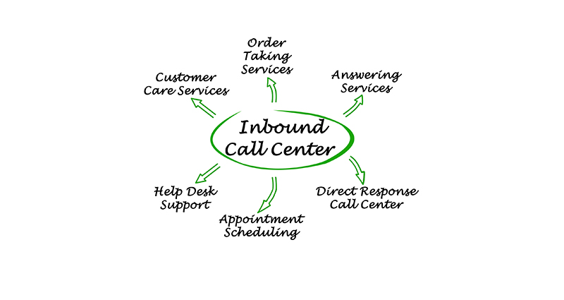 inbound call center services for your business