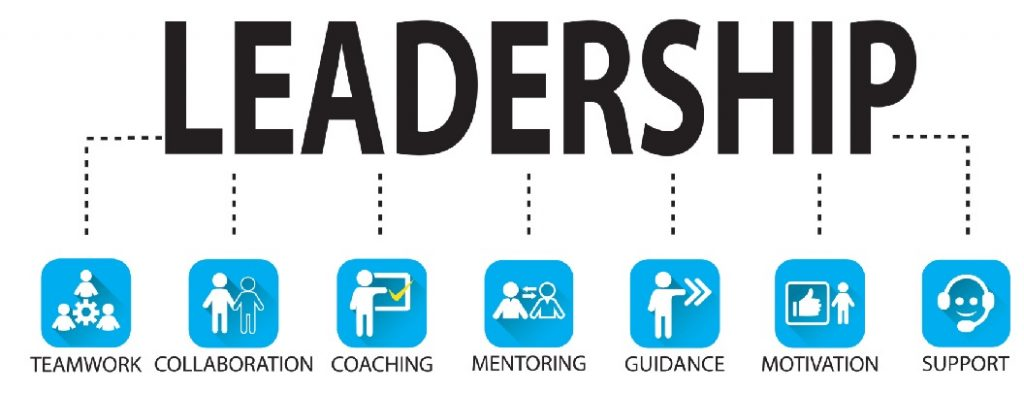 call center managers and team leaders