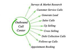 outbound call center services for your business